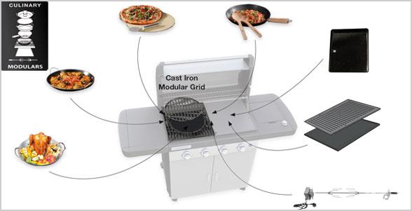 campingaz culinary modular inserts. Black Bedroom Furniture Sets. Home Design Ideas